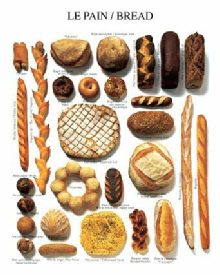 Chart showing some of the wide variety of types of French bread